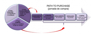 path_to_purchase