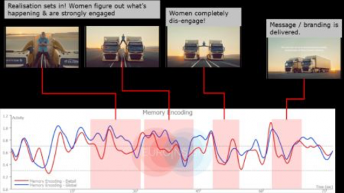 Análise da campanha publicitária da Volvo